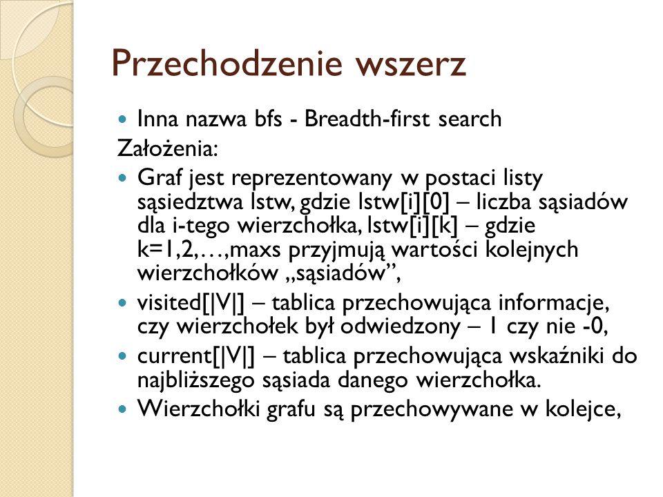 Przechodzenie wszerz Inna nazwa bfs - Breadth-first search Założenia: