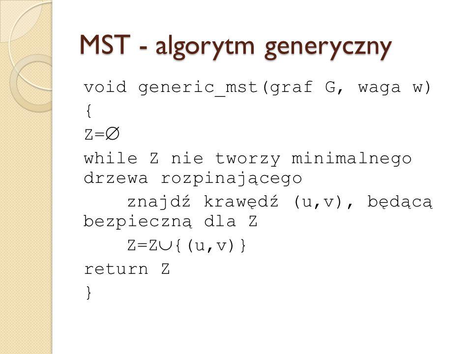 MST - algorytm generyczny