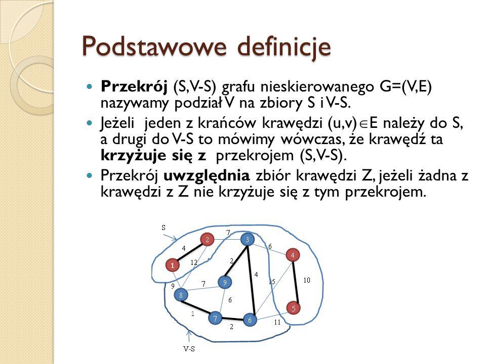 Podstawowe definicje Przekrój (S,V-S) grafu nieskierowanego G=(V,E) nazywamy podział V na zbiory S i V-S.