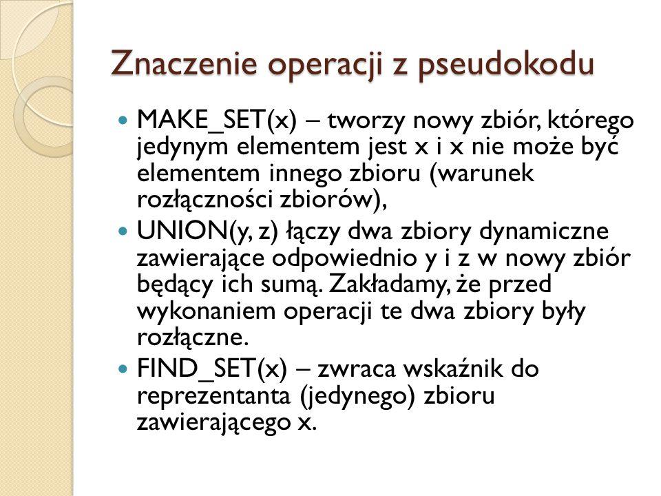 Znaczenie operacji z pseudokodu