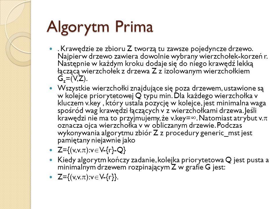 Algorytm Prima