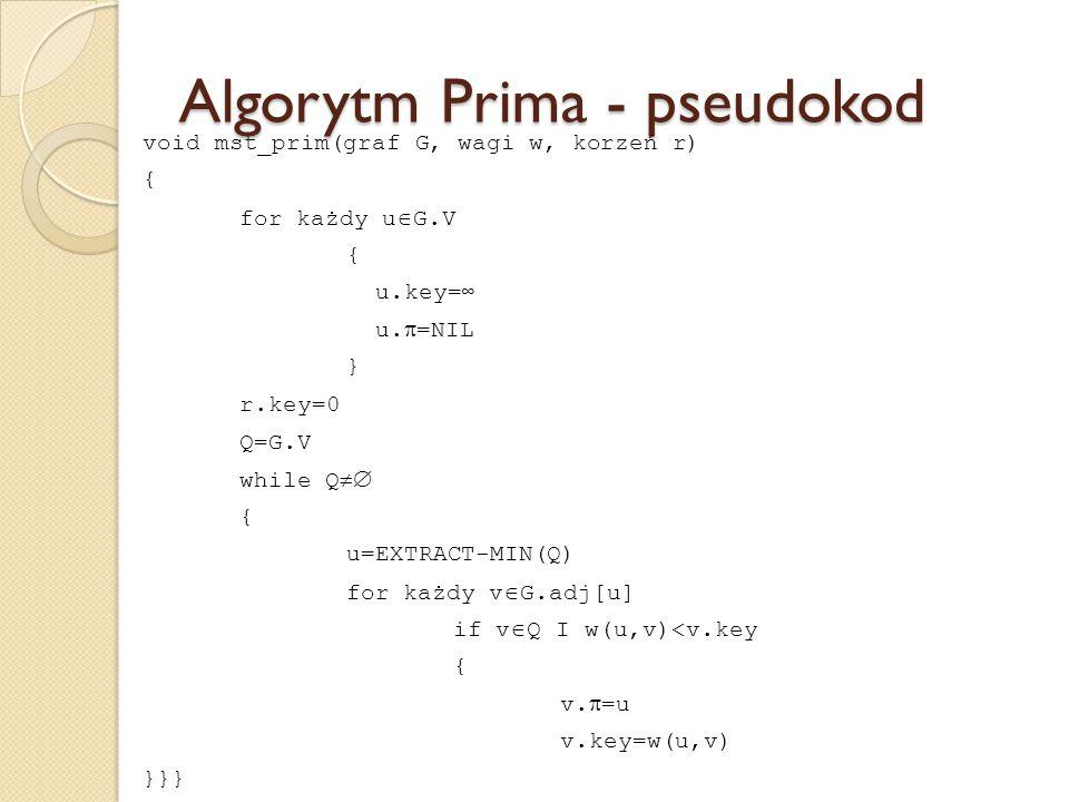 Algorytm Prima - pseudokod
