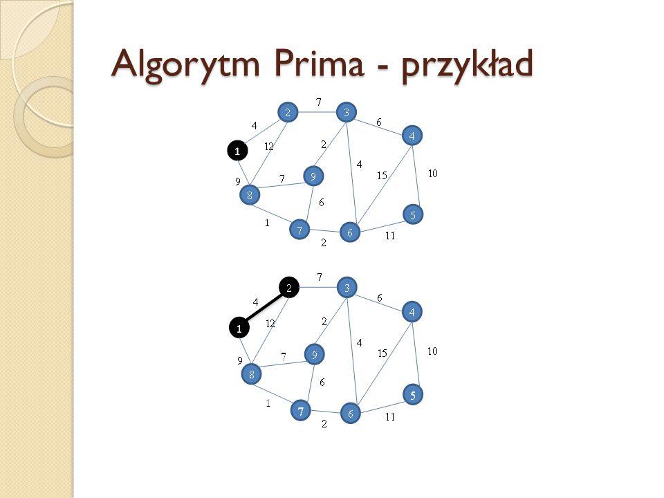 Algorytm Prima - przykład