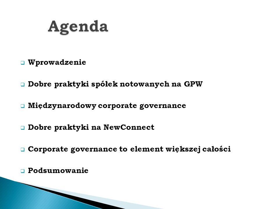 Agenda Wprowadzenie Dobre praktyki spółek notowanych na GPW