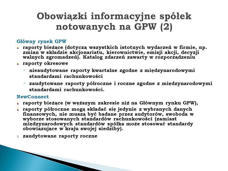 Obowiązki informacyjne spółek notowanych na GPW (2)