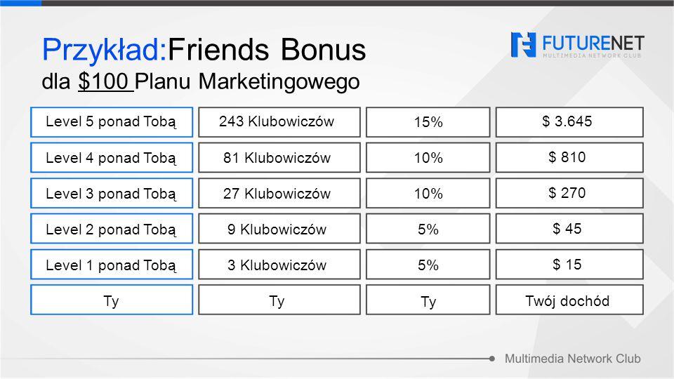 Przykład:Friends Bonus