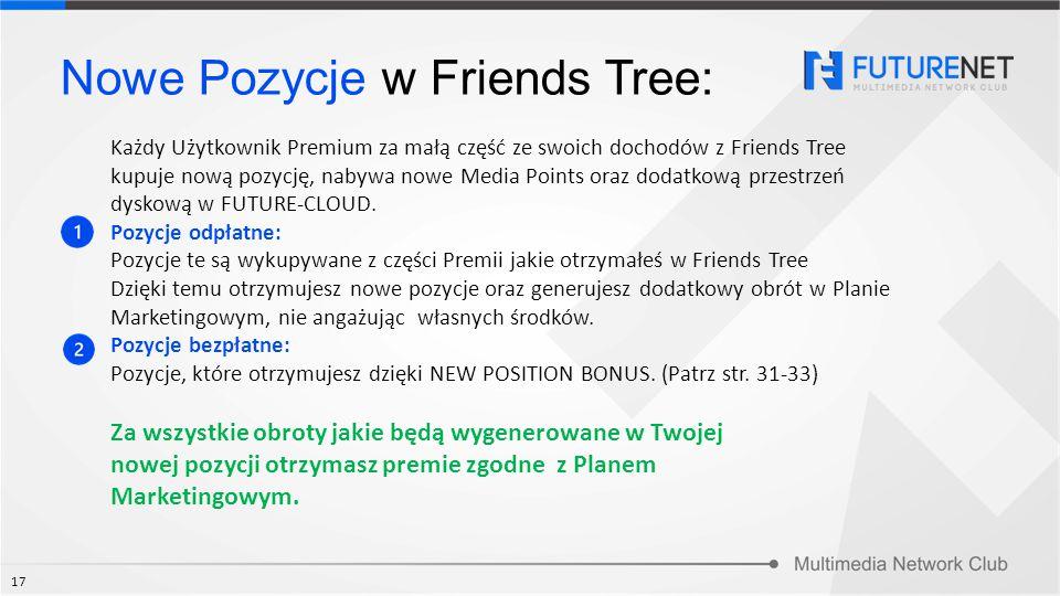 Nowe Pozycje w Friends Tree: