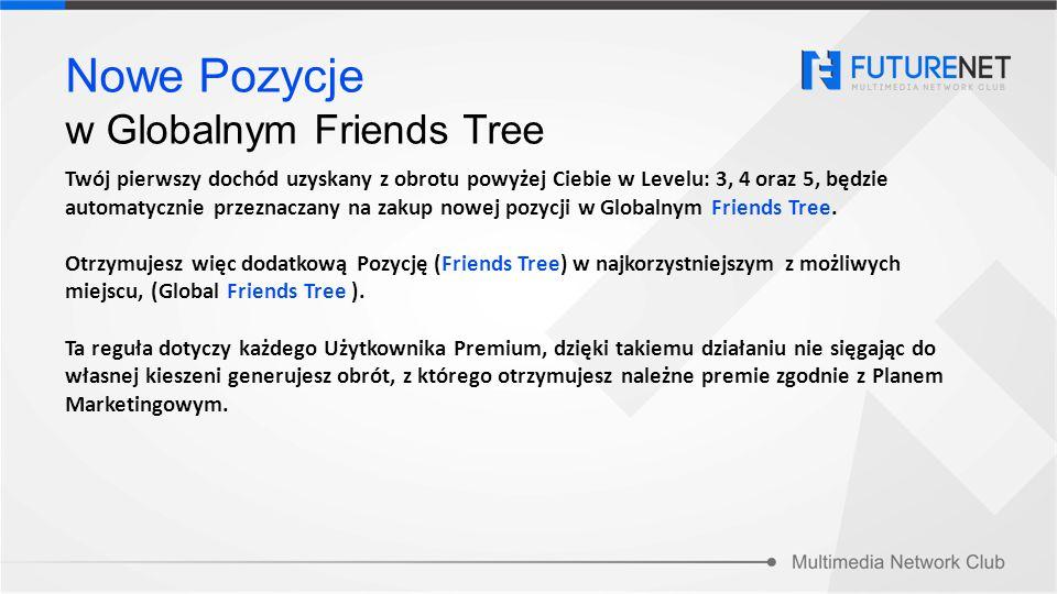 Nowe Pozycje w Globalnym Friends Tree
