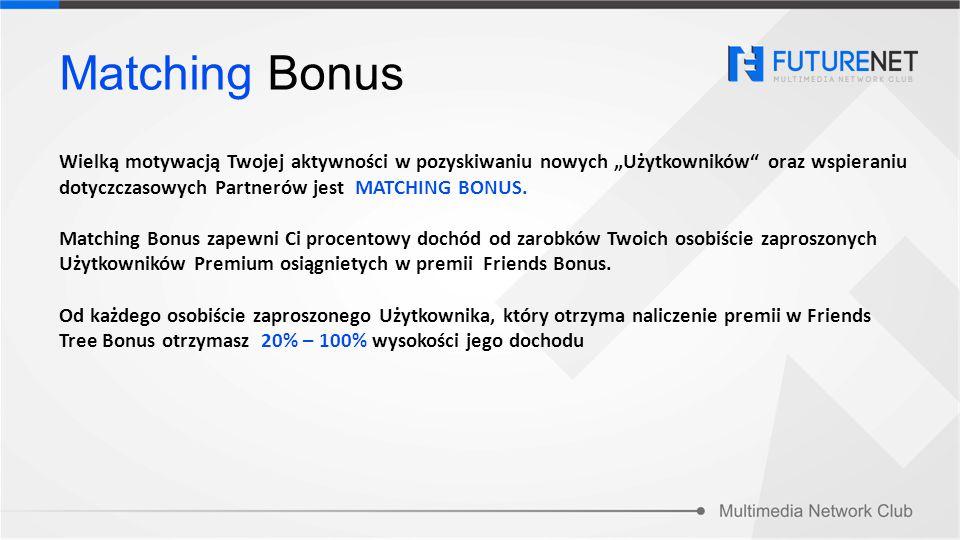 Matching Bonus