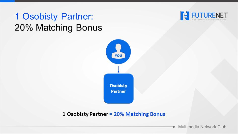1 Osobisty Partner: 20% Matching Bonus 1 persönlicher Partner