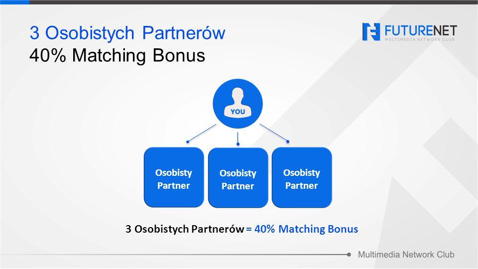 3 Osobistych Partnerów 40% Matching Bonus