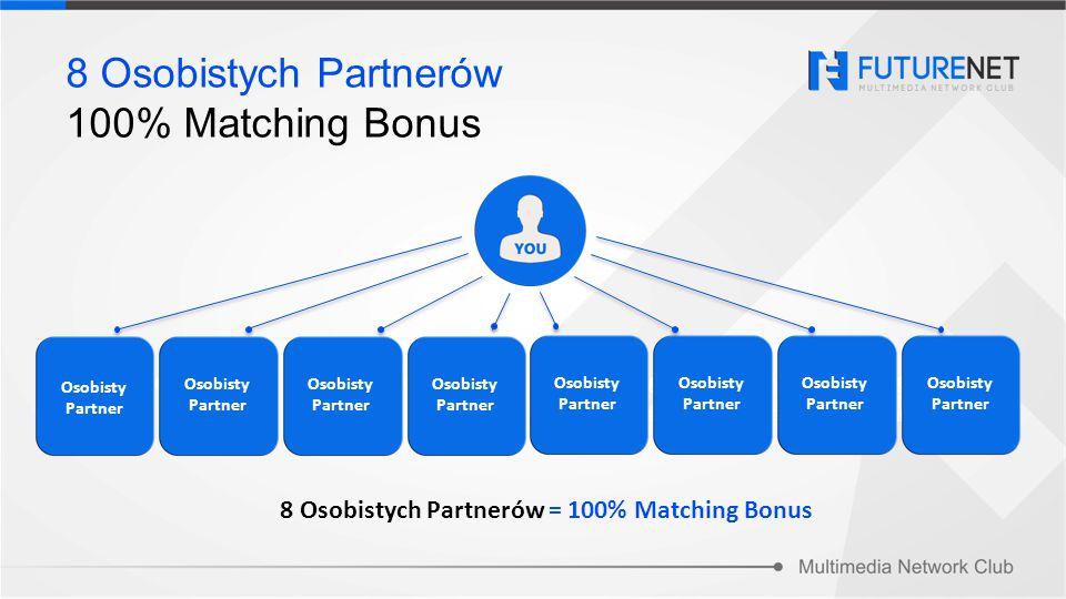 8 Osobistych Partnerów 100% Matching Bonus