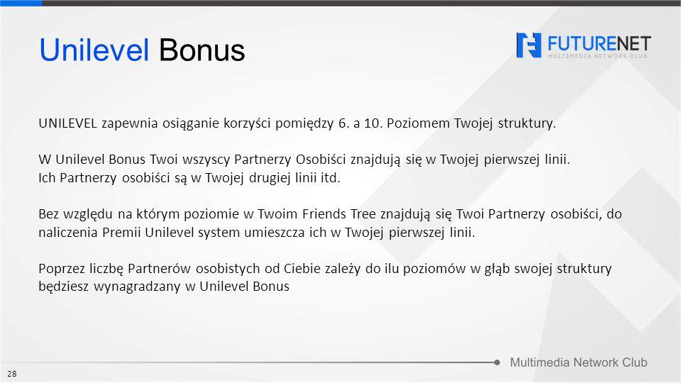 Unilevel Bonus UNILEVEL zapewnia osiąganie korzyści pomiędzy 6. a 10. Poziomem Twojej struktury.