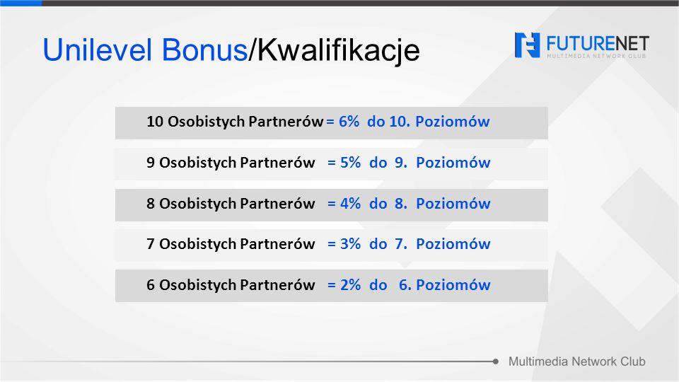 Unilevel Bonus/Kwalifikacje