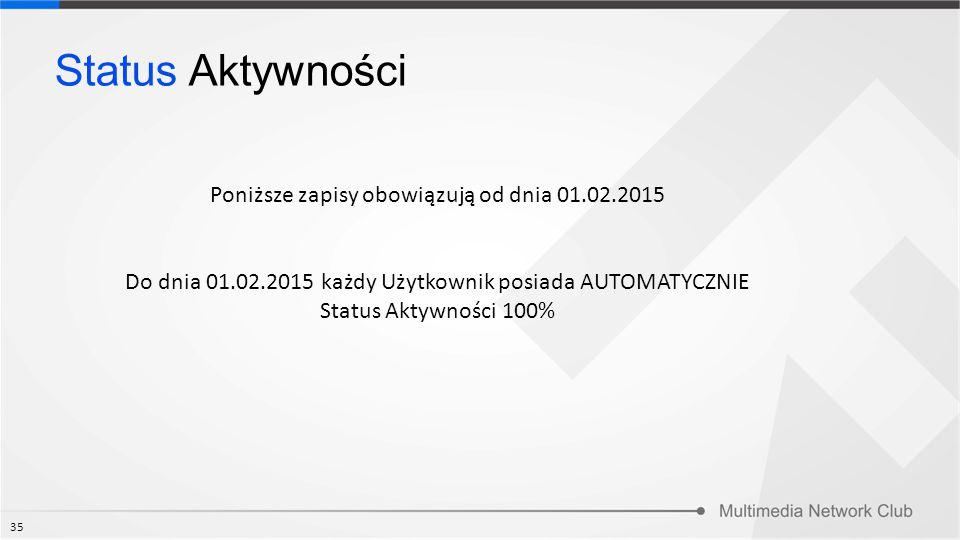Status Aktywności Poniższe zapisy obowiązują od dnia 01.02.2015