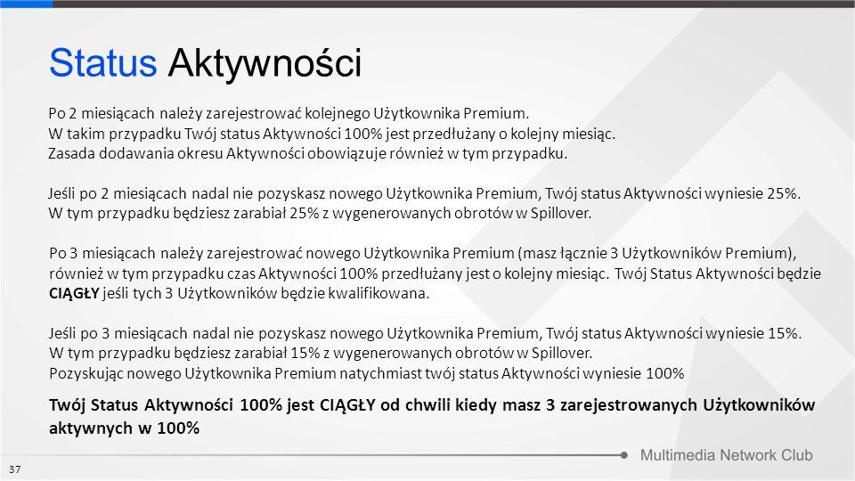 Status Aktywności Po 2 miesiącach należy zarejestrować kolejnego Użytkownika Premium.