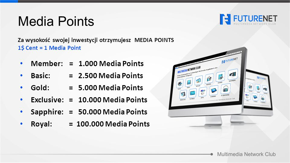 Media Points Member: = 1.000 Media Points Basic: = 2.500 Media Points