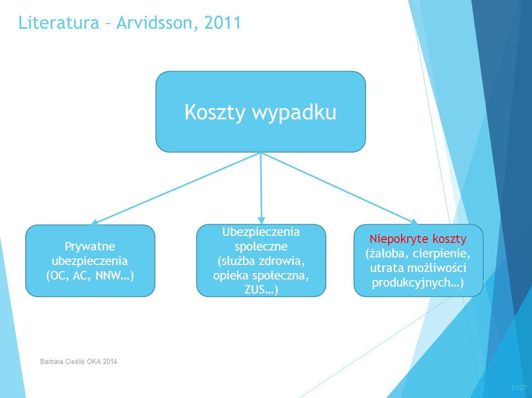 Koszty wypadku Literatura – Arvidsson, 2011 Ubezpieczenia społeczne