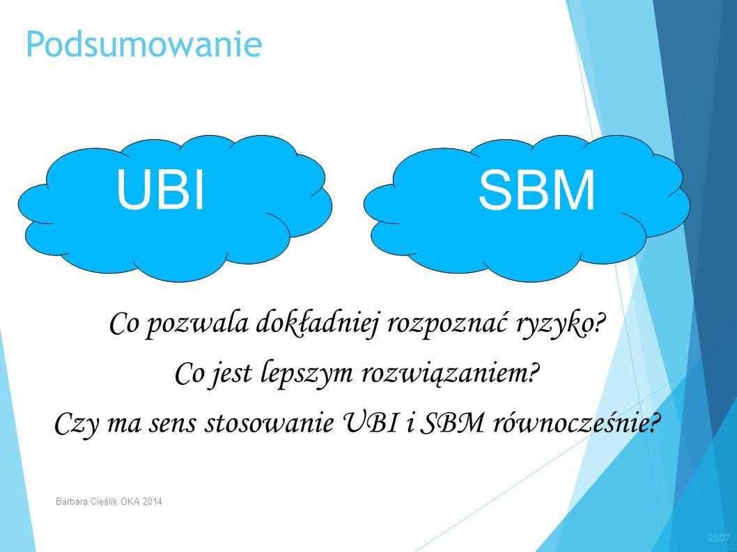 UBI SBM Podsumowanie Co pozwala dokładniej rozpoznać ryzyko