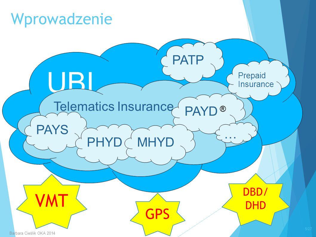 UBI VMT Wprowadzenie GPS PATP Telematics Insurance PAYD ® PAYS … PHYD