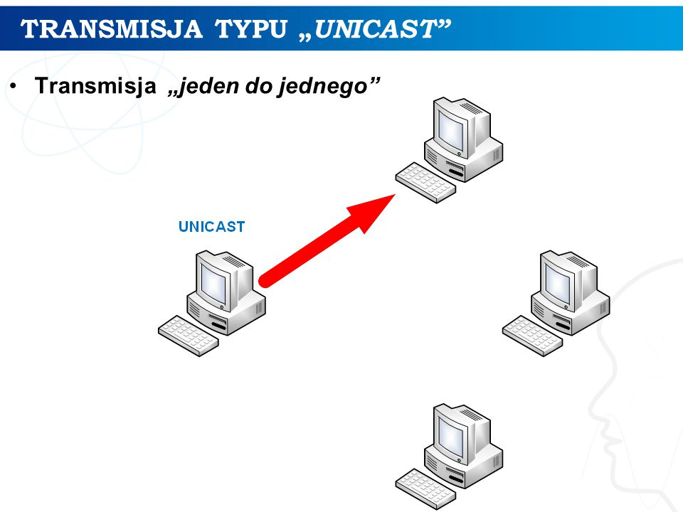 "TRANSMISJA TYPU ""UNICAST"