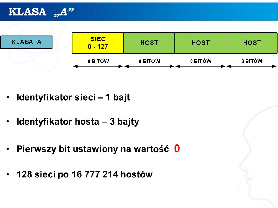 "KLASA ""A Identyfikator sieci – 1 bajt Identyfikator hosta – 3 bajty"