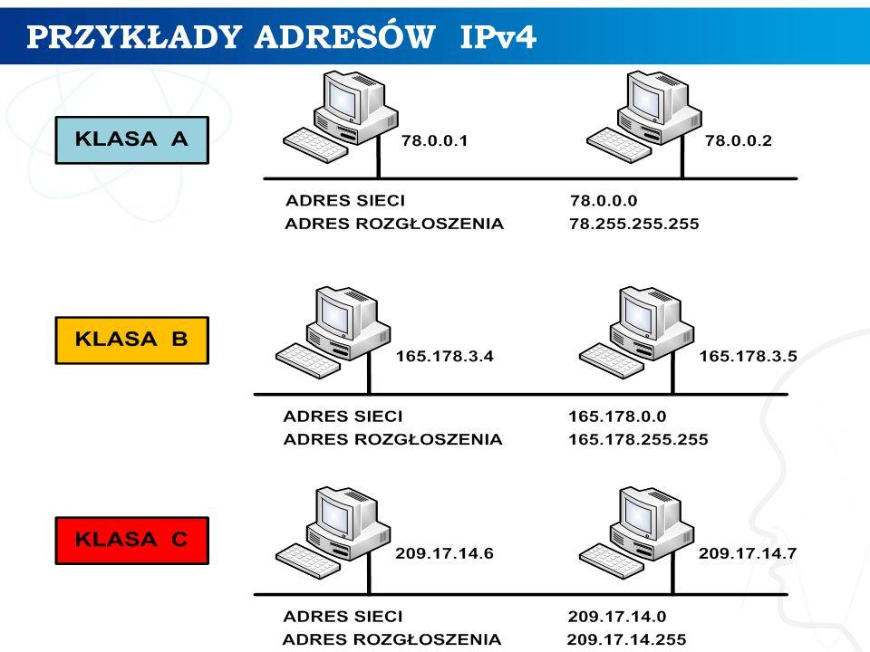 PRZYKŁADY ADRESÓW IPv4