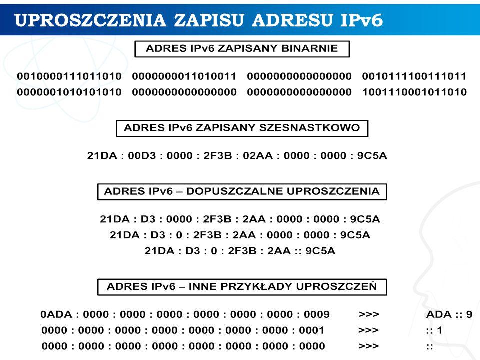 UPROSZCZENIA ZAPISU ADRESU IPv6