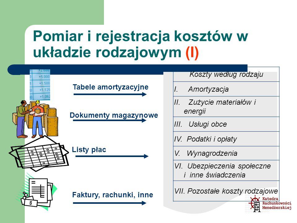 Pomiar i rejestracja kosztów w układzie rodzajowym (I)