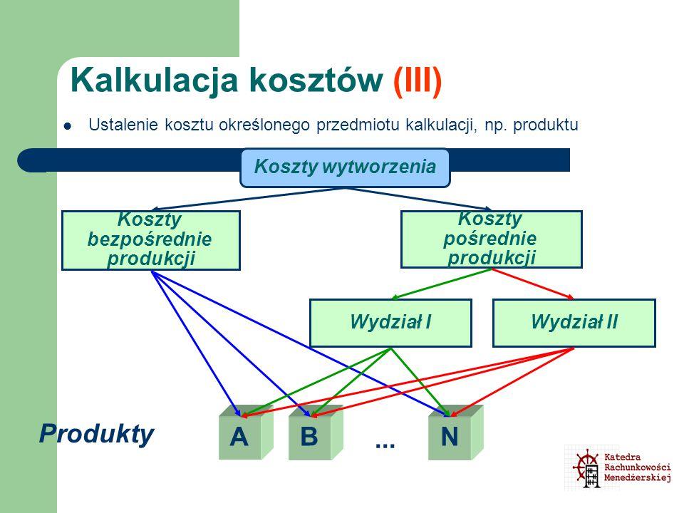 Kalkulacja kosztów (III)
