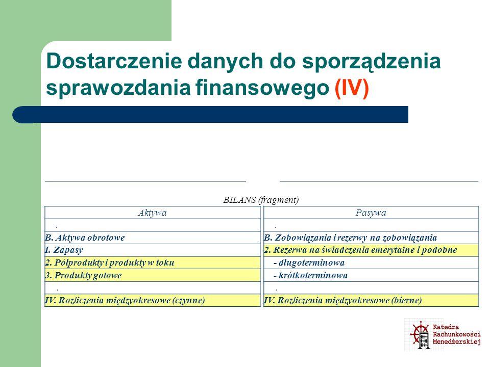 Dostarczenie danych do sporządzenia sprawozdania finansowego (IV)