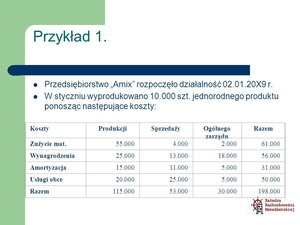 """Przykład 1. Przedsiębiorstwo """"Amix rozpoczęło działalność 02.01.20X9 r."""