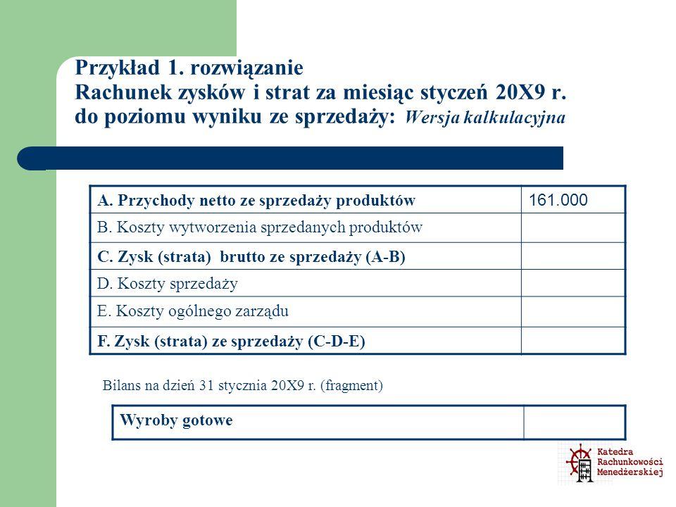 Przykład 1. rozwiązanie Rachunek zysków i strat za miesiąc styczeń 20X9 r. do poziomu wyniku ze sprzedaży: Wersja kalkulacyjna