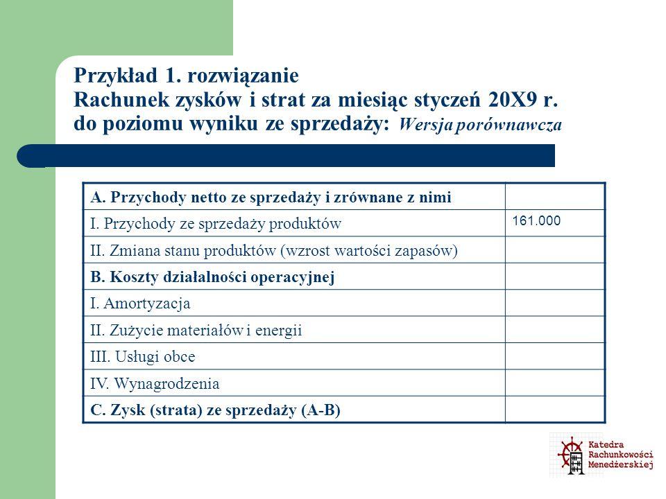 Przykład 1. rozwiązanie Rachunek zysków i strat za miesiąc styczeń 20X9 r. do poziomu wyniku ze sprzedaży: Wersja porównawcza