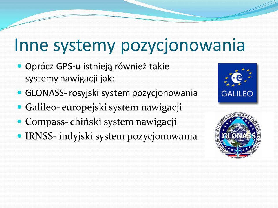Inne systemy pozycjonowania