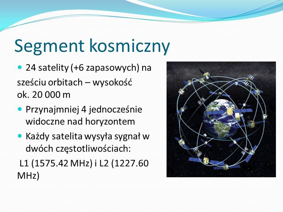 Segment kosmiczny 24 satelity (+6 zapasowych) na