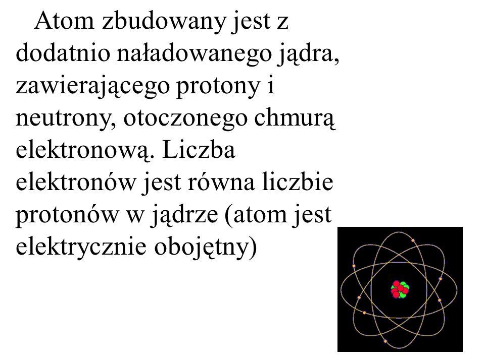 Atom zbudowany jest z dodatnio naładowanego jądra, zawierającego protony i neutrony, otoczonego chmurą elektronową.