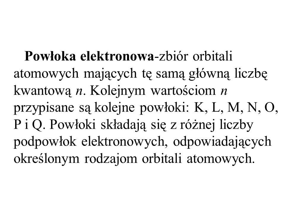 Powłoka elektronowa-zbiór orbitali atomowych mających tę samą główną liczbę kwantową n.