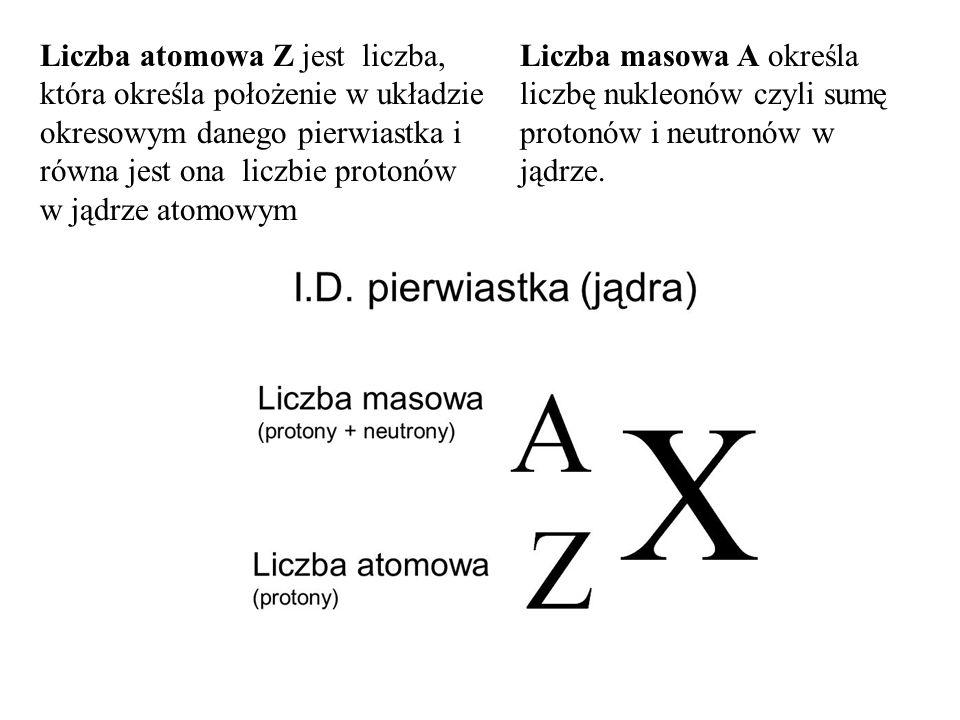 Liczba atomowa Z jest liczba, która określa położenie w układzie okresowym danego pierwiastka i równa jest ona liczbie protonów w jądrze atomowym