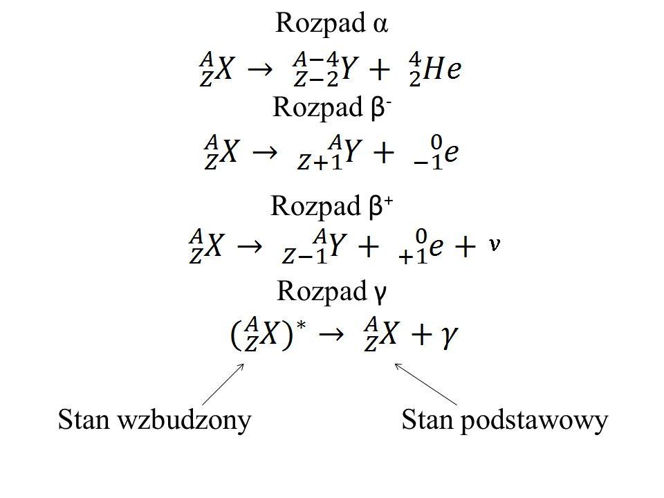 Rozpad α Rozpad β- Rozpad β+ Rozpad γ Stan wzbudzony Stan podstawowy
