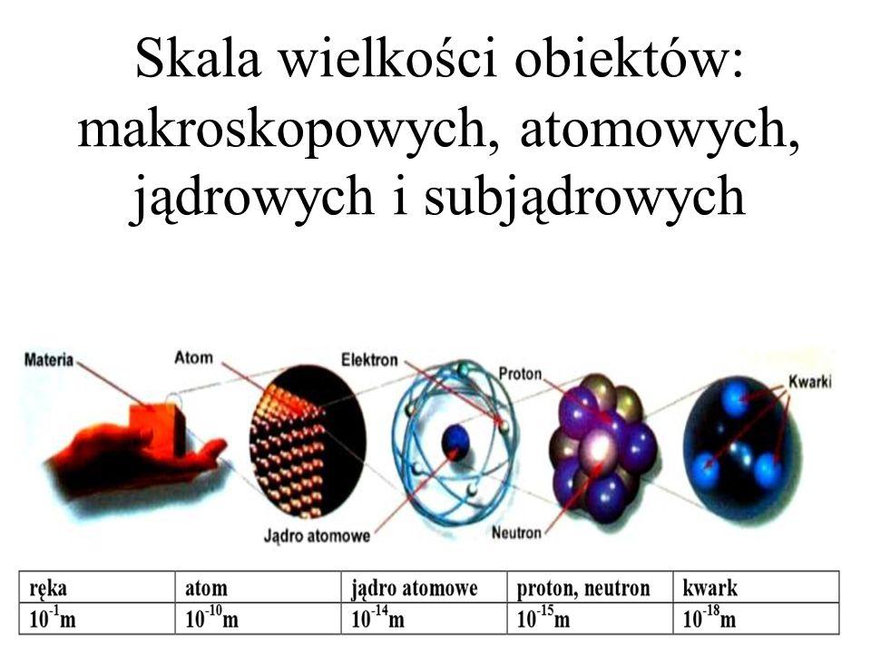 Skala wielkości obiektów: makroskopowych, atomowych, jądrowych i subjądrowych