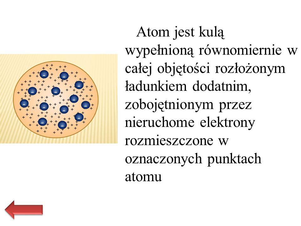 Atom jest kulą wypełnioną równomiernie w całej objętości rozłożonym ładunkiem dodatnim, zobojętnionym przez nieruchome elektrony rozmieszczone w oznaczonych punktach atomu