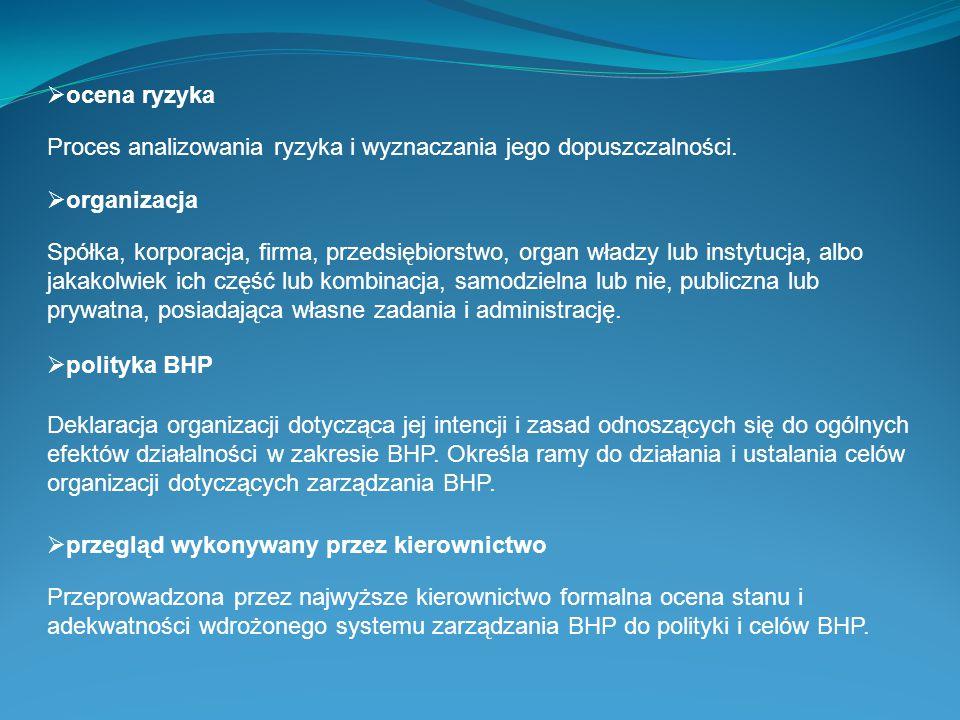 ocena ryzyka Proces analizowania ryzyka i wyznaczania jego dopuszczalności. organizacja.