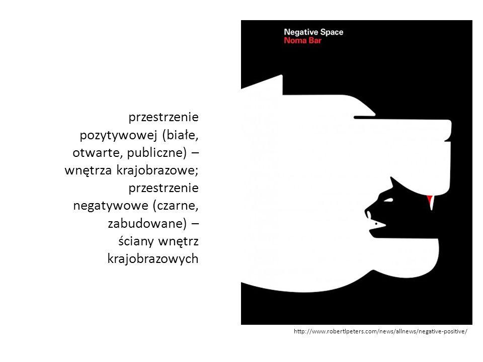 przestrzenie pozytywowej (białe, otwarte, publiczne) – wnętrza krajobrazowe; przestrzenie negatywowe (czarne, zabudowane) – ściany wnętrz krajobrazowych