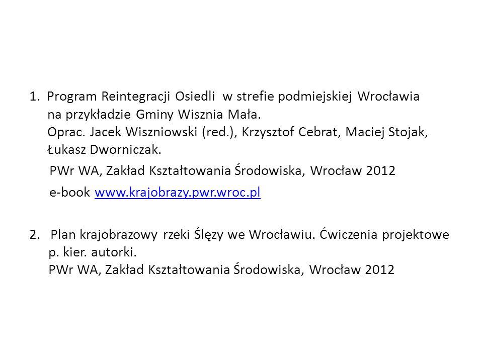 1. Program Reintegracji Osiedli w strefie podmiejskiej Wrocławia na przykładzie Gminy Wisznia Mała.