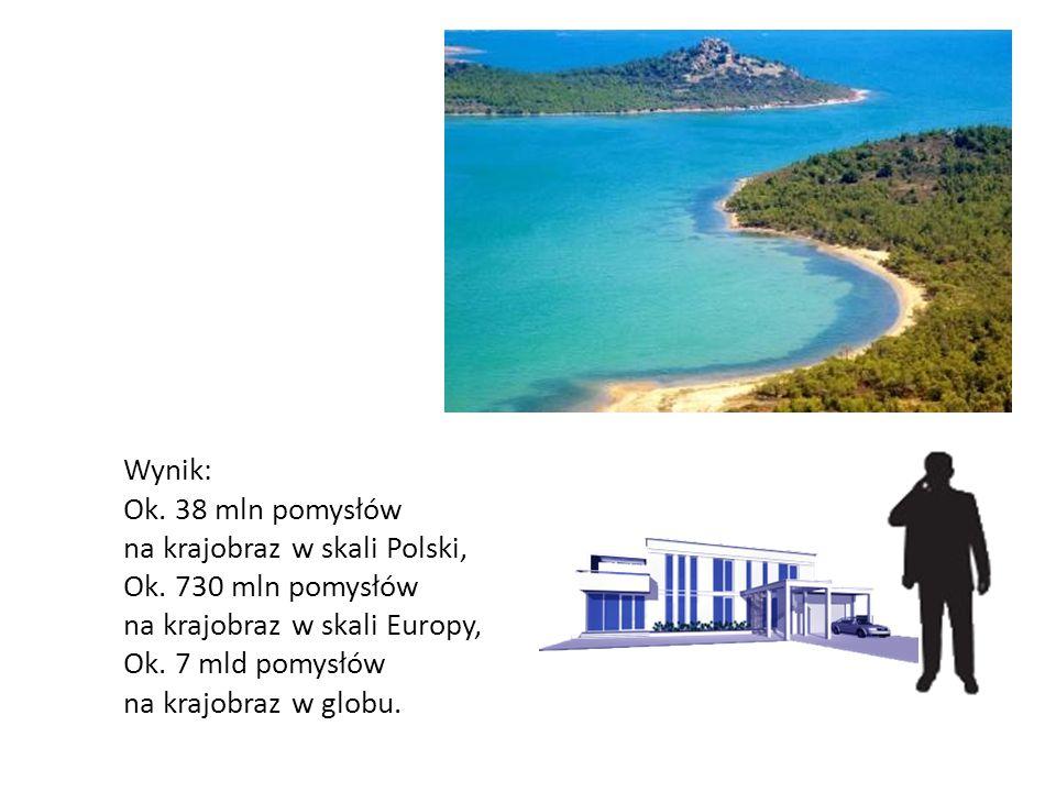 Wynik: Ok. 38 mln pomysłów na krajobraz w skali Polski, Ok. 730 mln pomysłów na krajobraz w skali Europy,