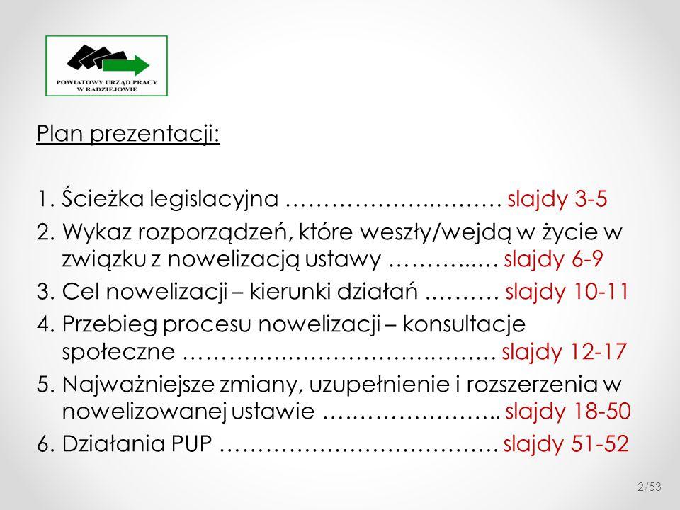 Plan prezentacji: Ścieżka legislacyjna ………………..……… slajdy 3-5.