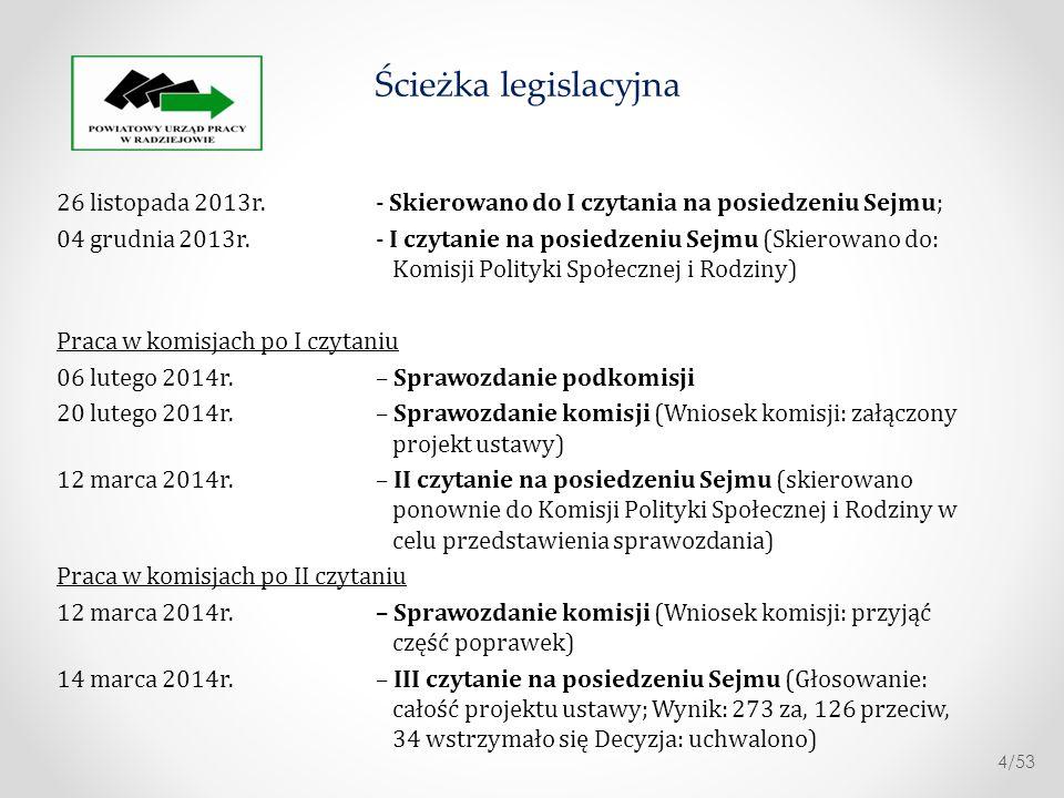 Ścieżka legislacyjna 26 listopada 2013r. - Skierowano do I czytania na posiedzeniu Sejmu;
