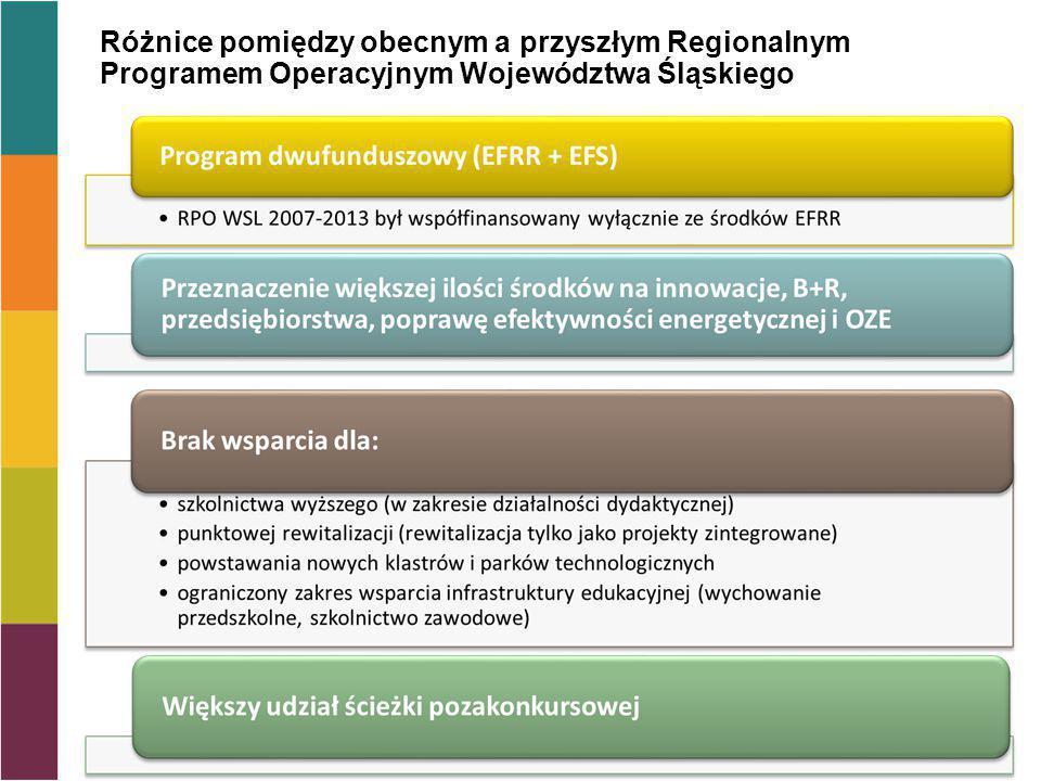 Różnice pomiędzy obecnym a przyszłym Regionalnym Programem Operacyjnym Województwa Śląskiego