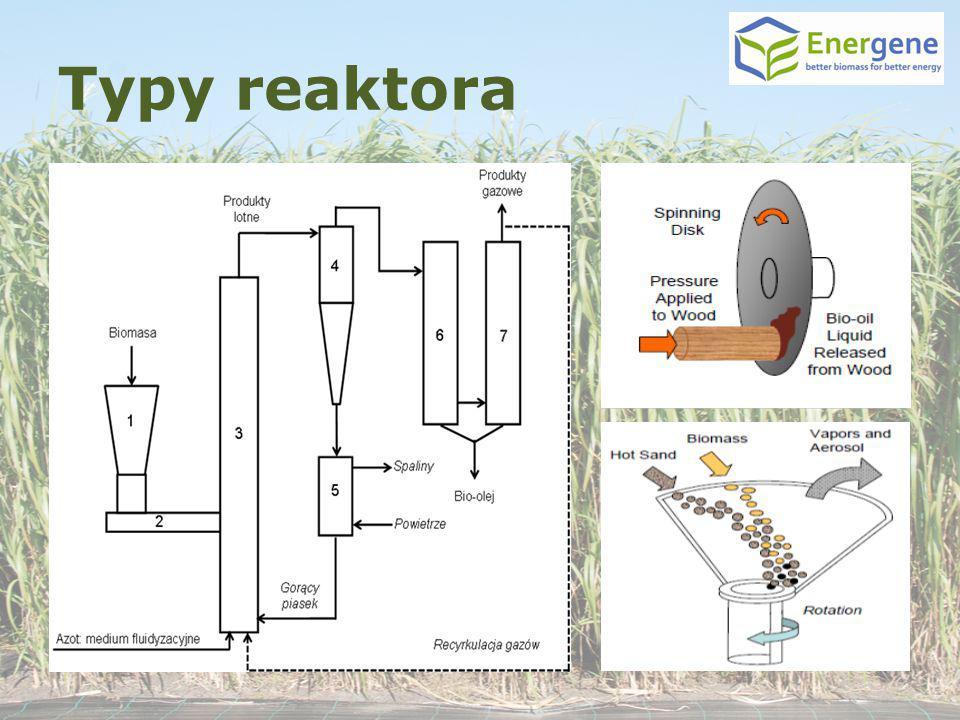 Typy reaktora